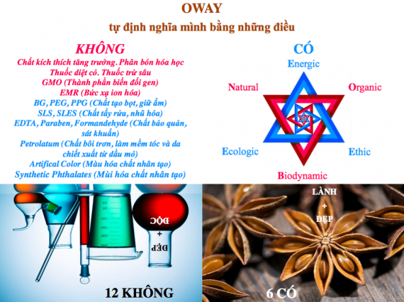 dang-cap-khac-biet-cua-oway-dong-san-pham-sinh-hoc-nang-luong-biodynamic-1